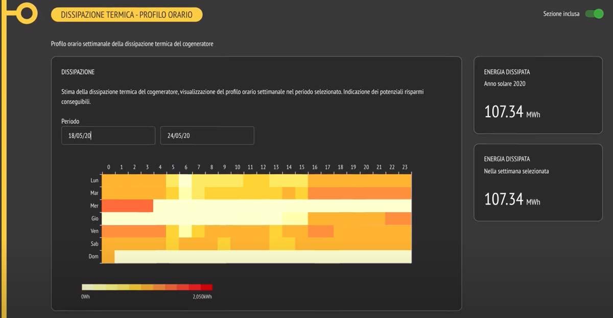 software - dissipazione termica